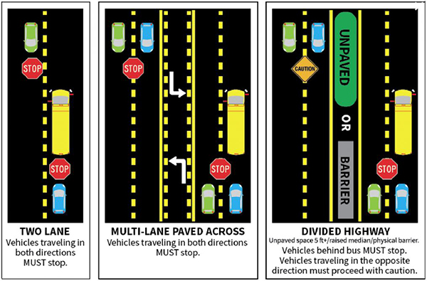 School Bus Safety for Motorists
