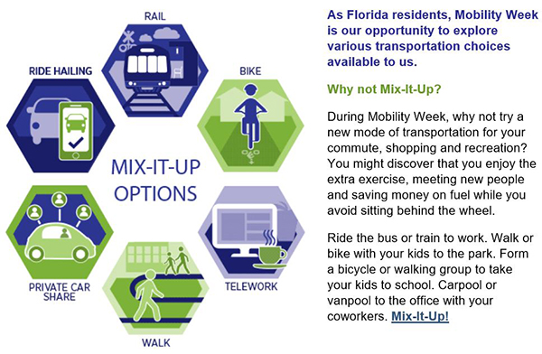Mobility Week - Mix It Up
